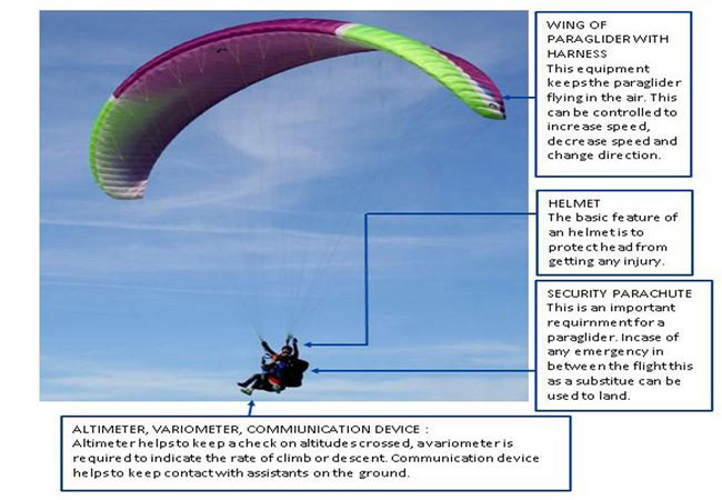 Equipments for Paragliding